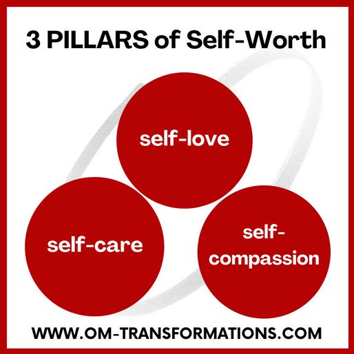 3 Pillars of Self-Worth