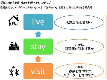 九州観光振興大会にて講演いたしました