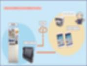 券売機システム連携.jpg