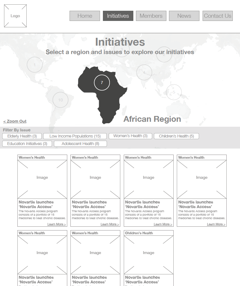Initiative List Page Wireframe