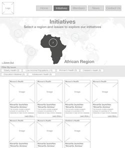 Initiative List Page Wireframe
