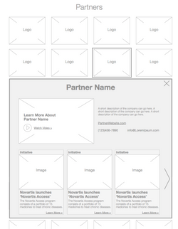 About Us Wireframe