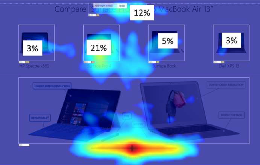 Engagement Heat Map