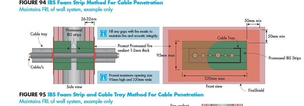 https://www.firecertify.com/| Newstead | ibs foam strip method for cable penetration