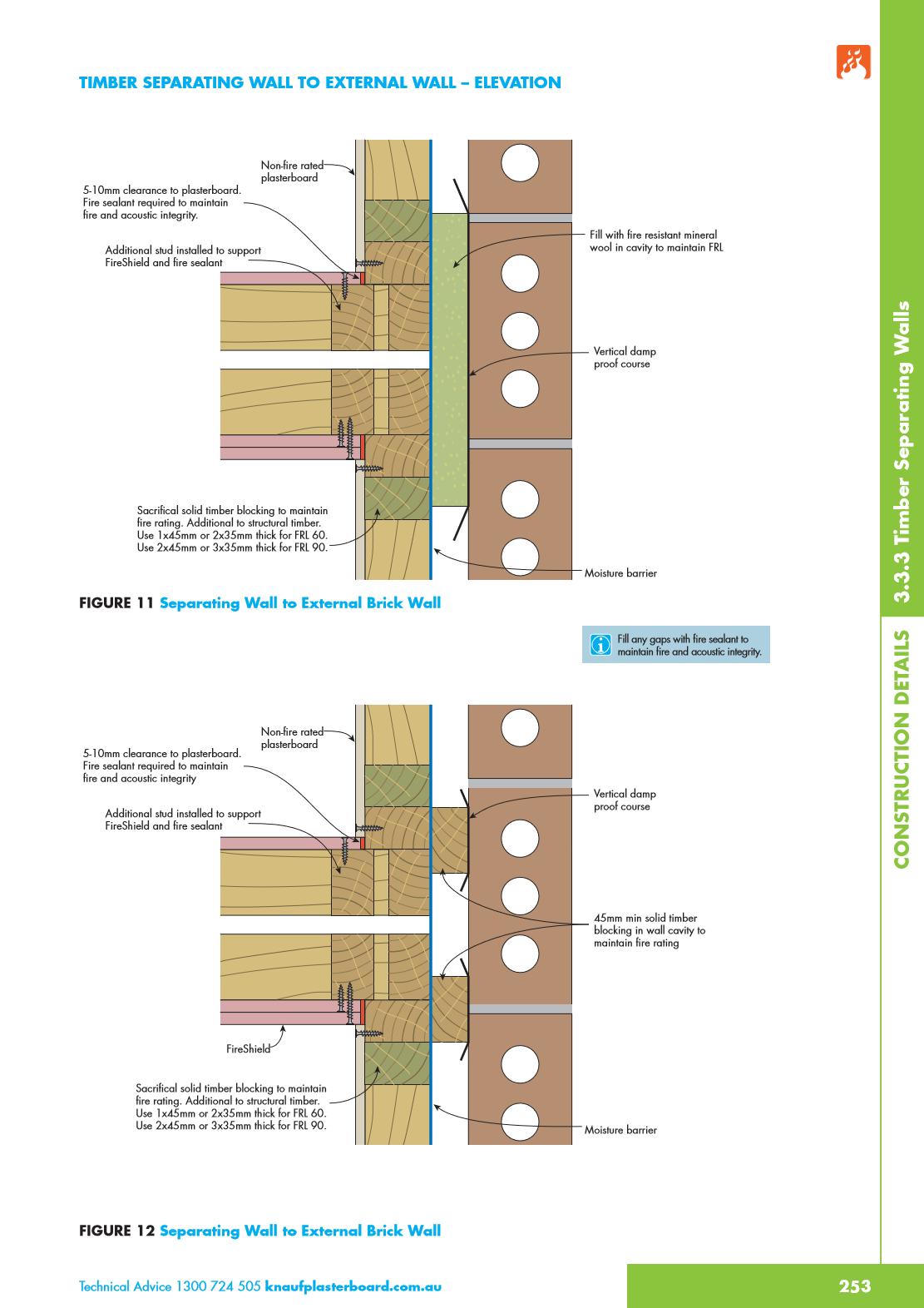 https://www.firecertify.com | Newstead | External wall to external brick wall