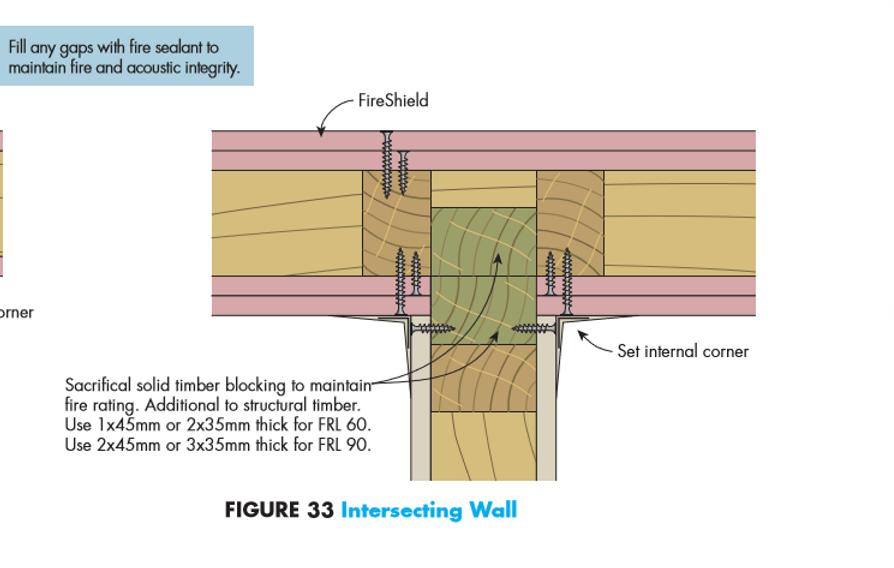 https://www.firecertify.com | Newstead | Sacrifical solid timber blocking