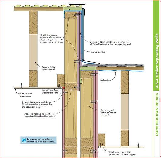 2 level roof design.JPG