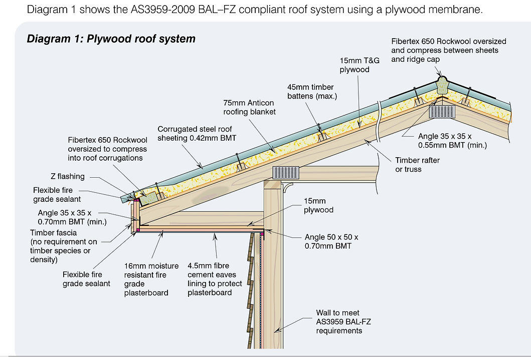 Plywood roof system.JPG