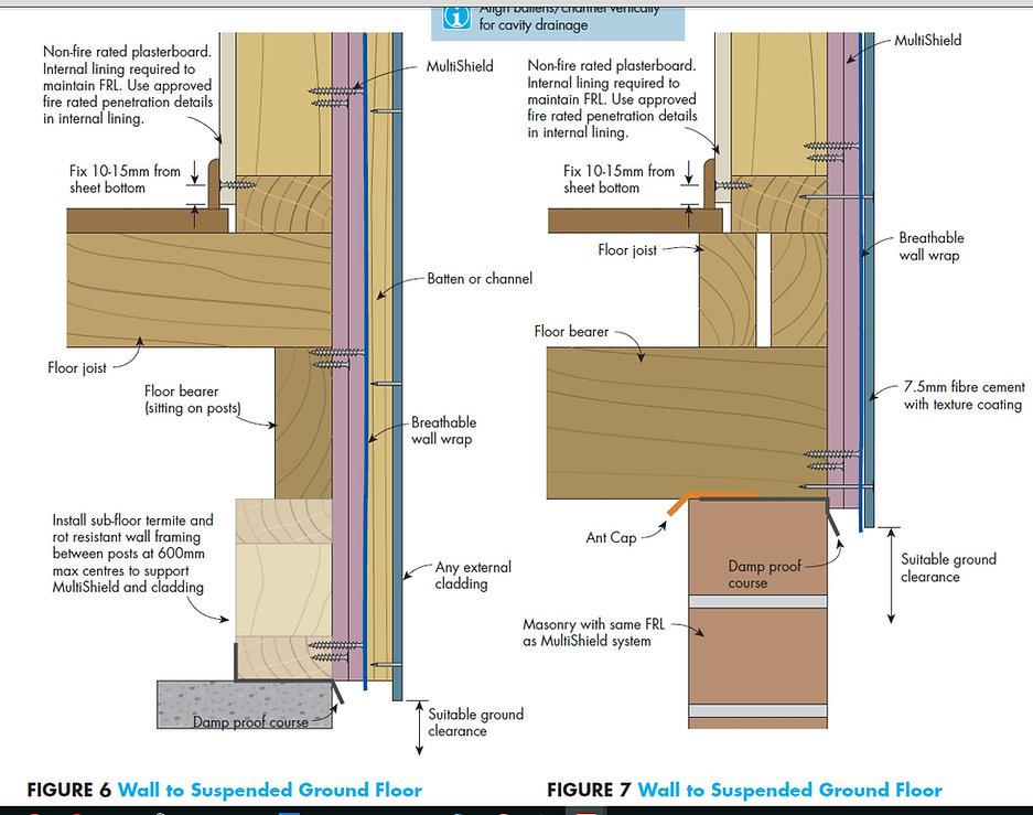 firewall finsih to blocks or footing