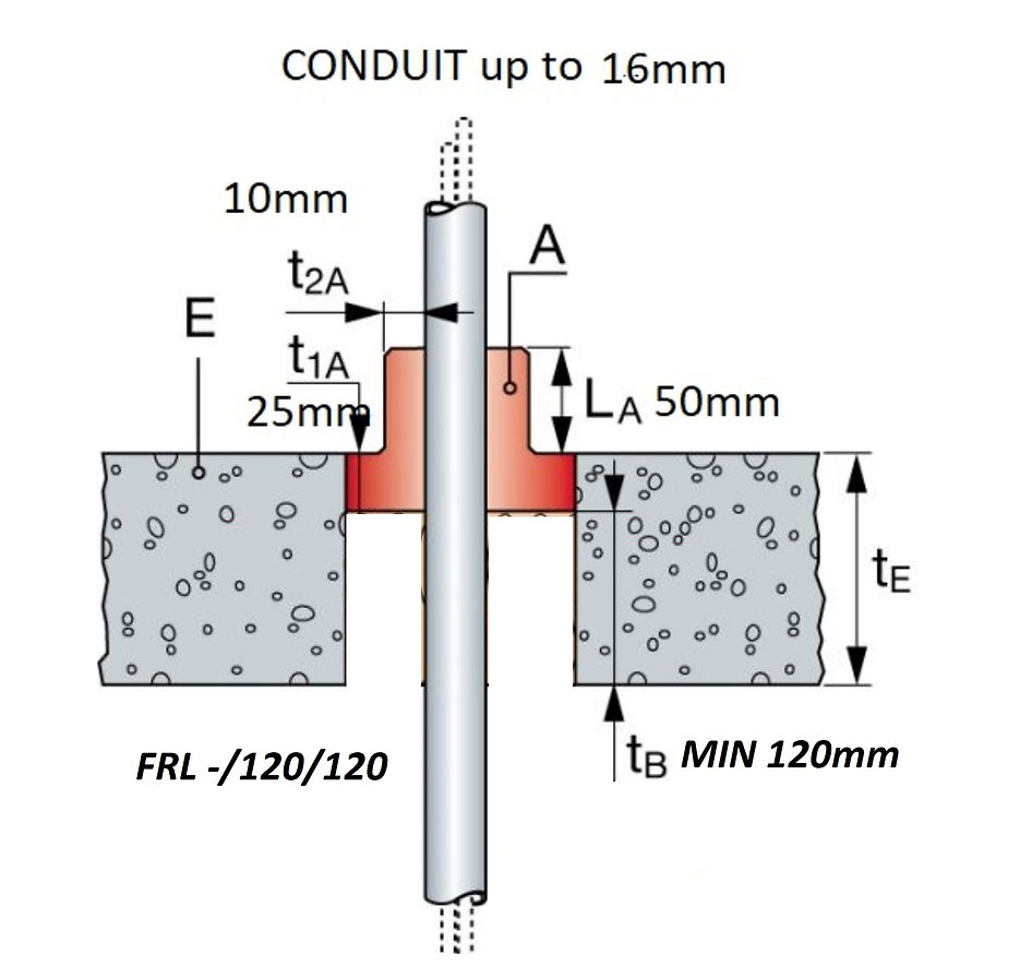 single conduite and cables-ADF-.jpg