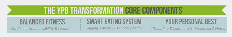 The YPB Transformation Core Components: Balanced Fitness, SMART Eating System and Your Personal Best Method