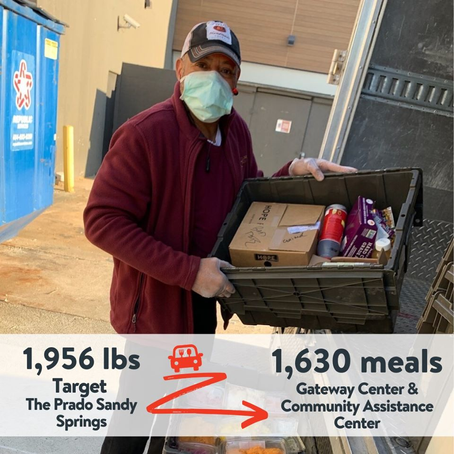 How Local Nonprofits are Fighting Food Insecurity During the Pandemic