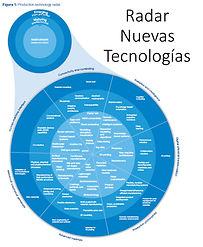 nuevas tecnologias.jpg