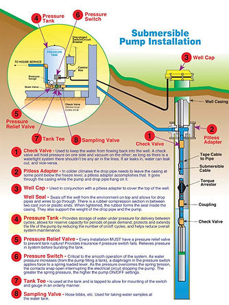 submersible-well-pumps.jpg