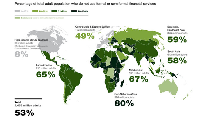 The World's Unbanked.jpg