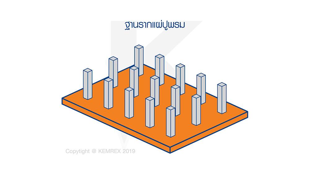 ฐานรากแผ่ปูพรม [KEMREX]
