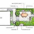 Progettazione Giardini Monza e Brianza