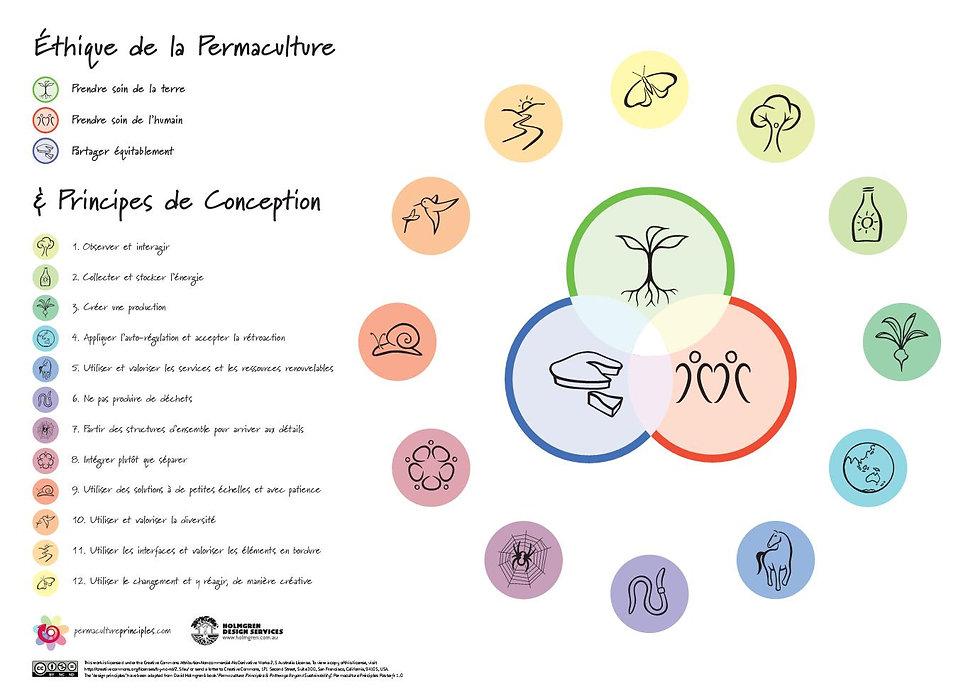 permaculture-principes.jpg