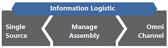 Info-Logistic.png