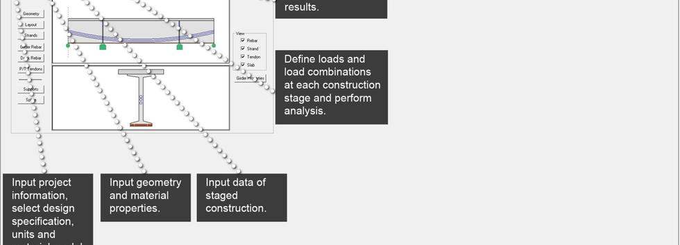 Design and analyze spliced bridge girder