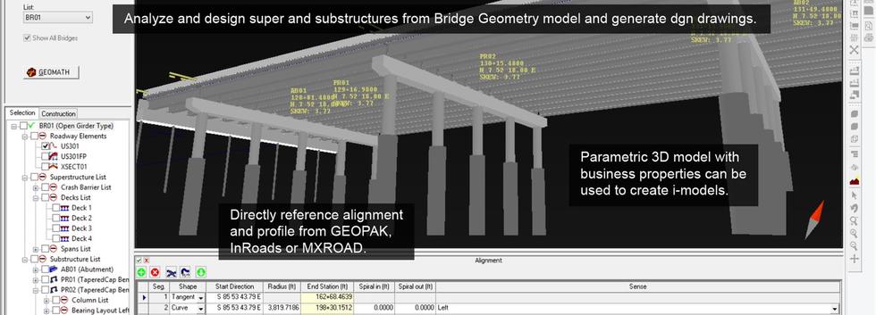 Coordinate multi-discipline bridge teams