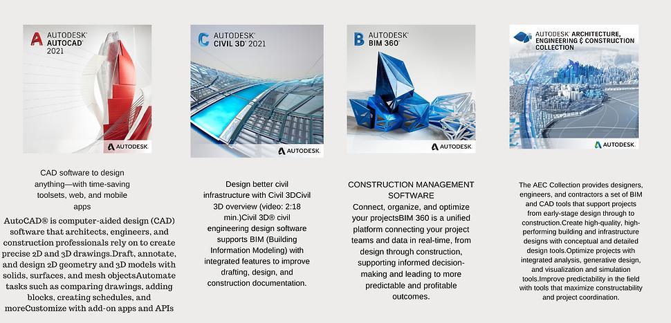 The AEC Collection provides designers, e
