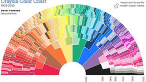 My Crayola Color Is . . .?
