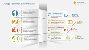 Survey Resultes.png