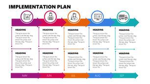 Implementation Plan, 4 part pack