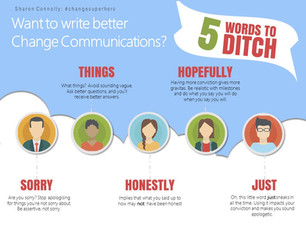 5 Words to ditch for better comms