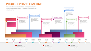 Multiple projects timeline.png