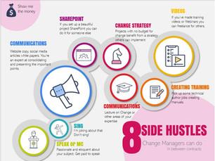 8 Change Manage Side Hustles