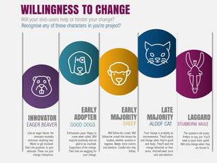Willingness to Change