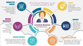Change Management transition to BCP.jpg
