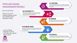 change management tools.png