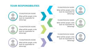 team responsibliites.png