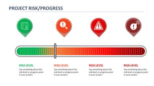 riskprogress.png