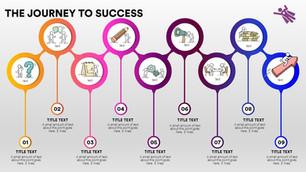 Successjourney.jpg