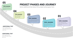 simple roadmap.png