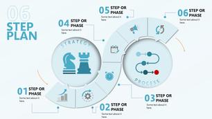 six step plan.png