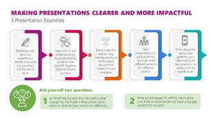 5 STEPS BETTER PRESENTATIONS.png