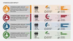 Stakeholder impact.png