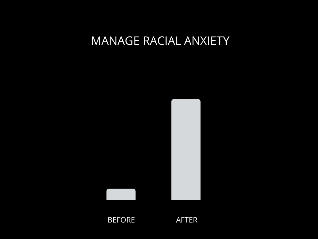 manage racial anxiety 2.png