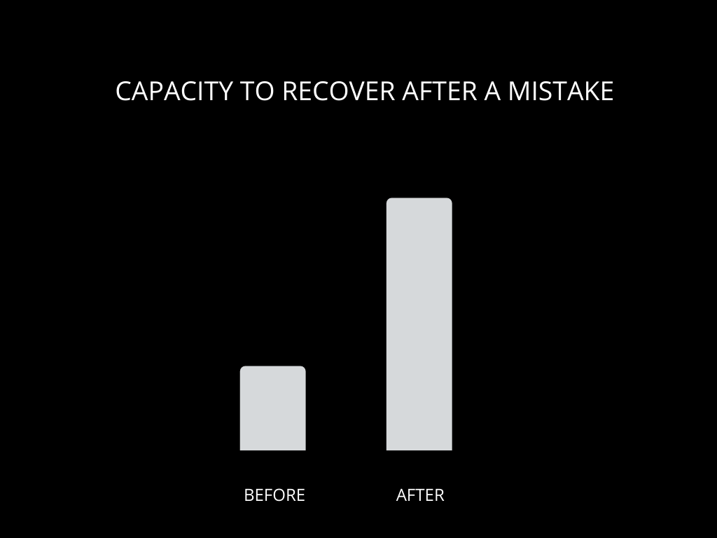 capacity to recover 2.png