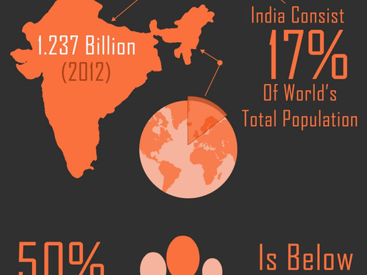 Overpopulation and How to deal with it: The Way Forward for India