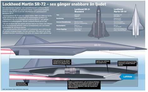 SR-71 / SR-72