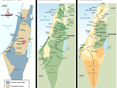 The Conflict, Israeli Occupation & IDF
