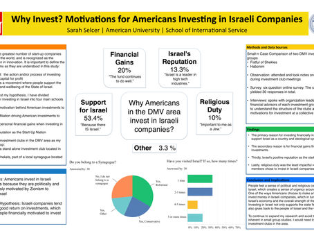 Why Invest? Motivations for Americans Investing in Israeli Companies