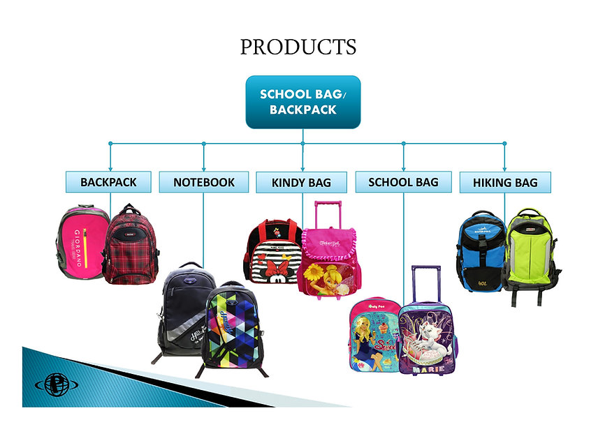 Category of Backpack