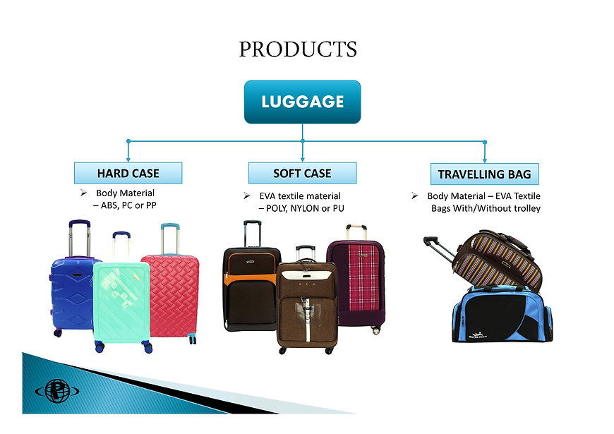 Category of Luggage